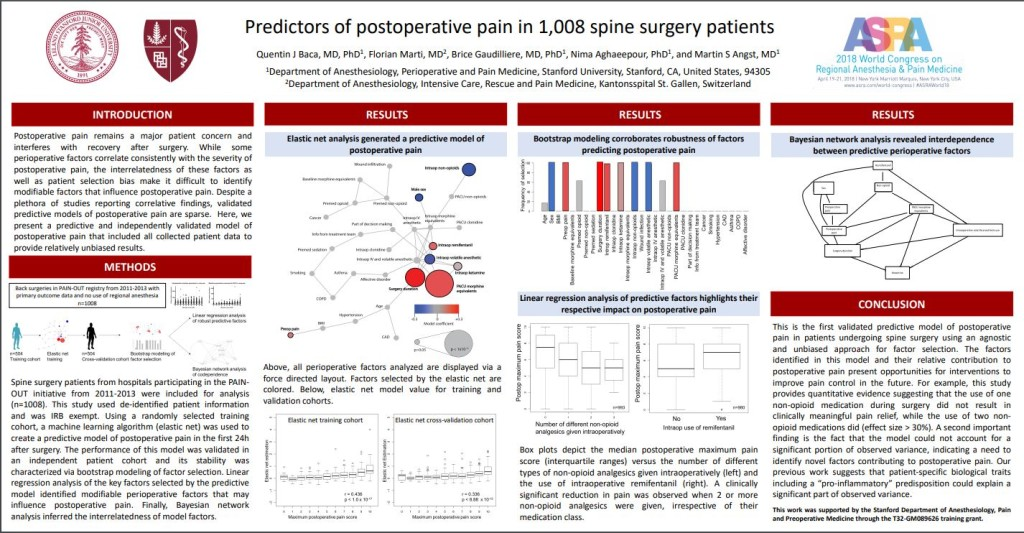 brice gaudillière - predictores of postoperative pain